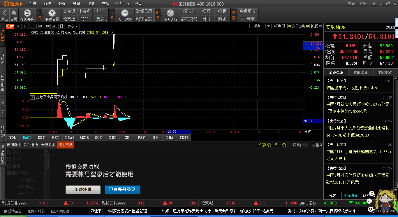 银天下石油行情价格分析软件截图2