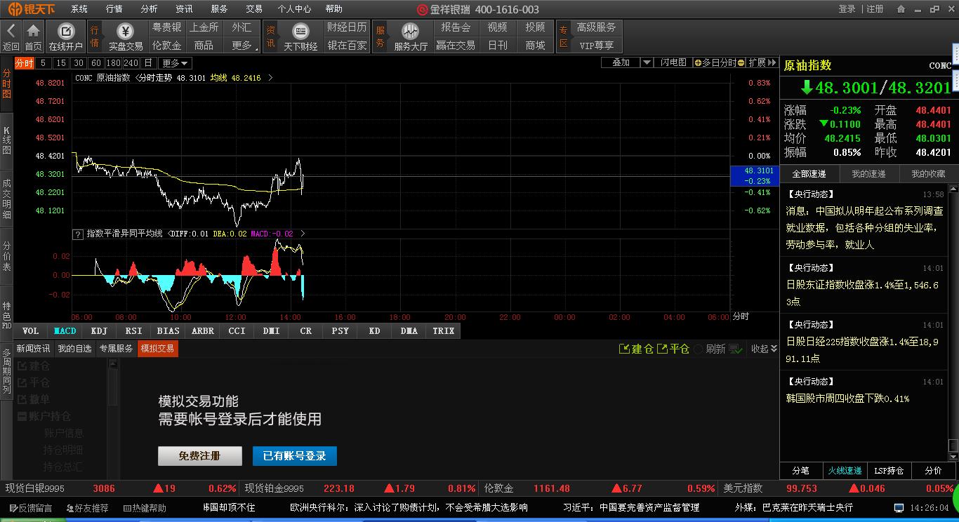 银天下石油行情价格分析软件截图1