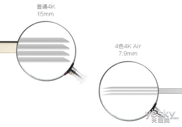 钢材质后壳+加强筋 创维G7200工业设计解析