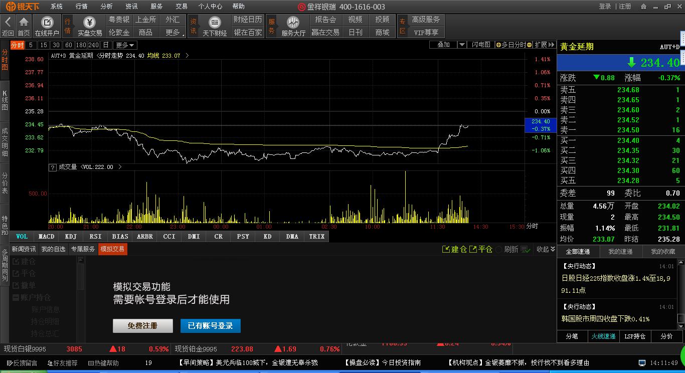 上海黄金交易所行情分析软件截图1