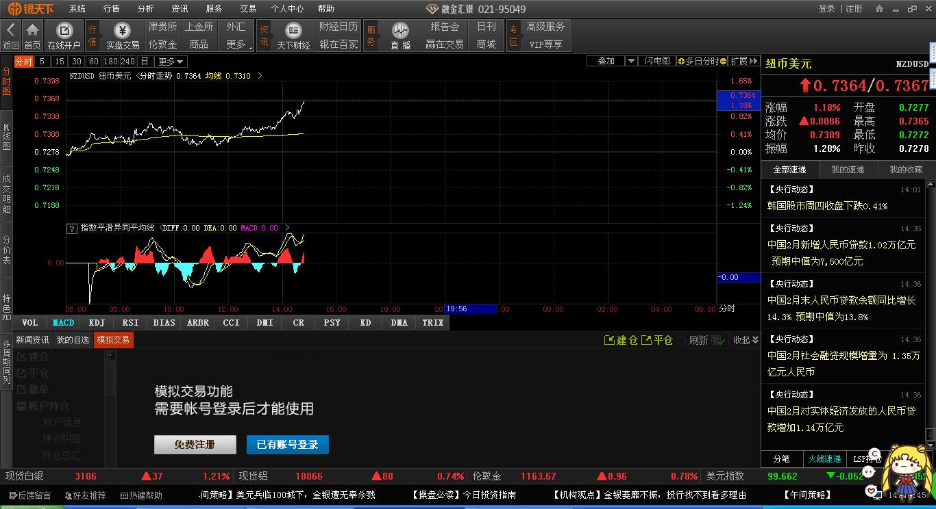 银天下期货行情分析软件截图1