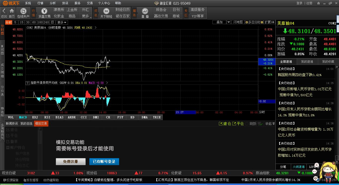 银天下上海石油交易所行情分析软件截图1