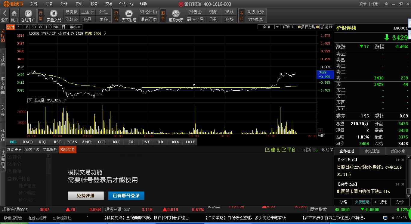 银天下上海期货交易所行情分析软件截图1