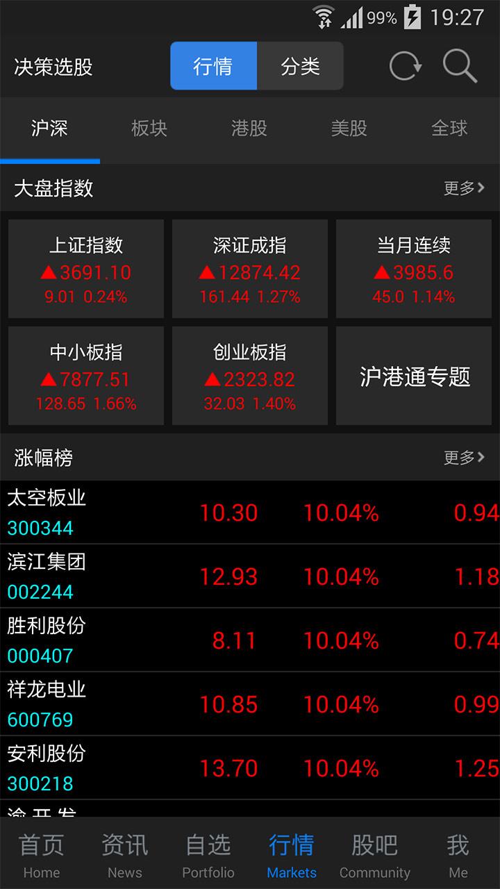东方财富网截图3