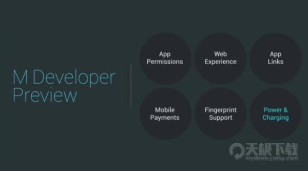 2015谷歌I/O开发者大会:Android M亮相