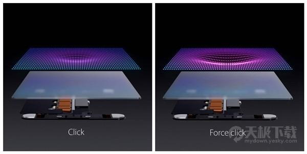 好险!Force Touch差点就成为iPhone6s Plus专属