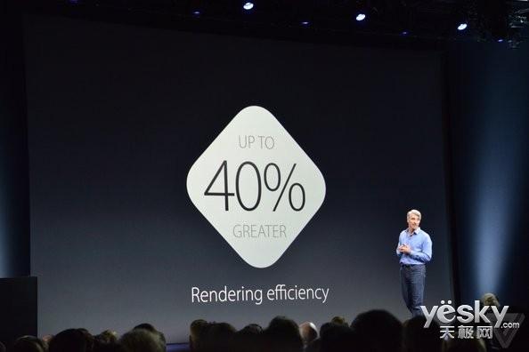 WWDC 2015看点 桌面移动穿戴三大系统更新