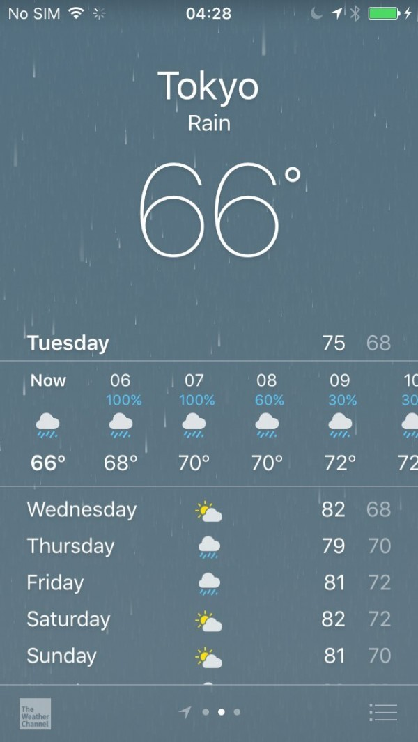 好看 iOS 9弃旧字体启用San Francisco