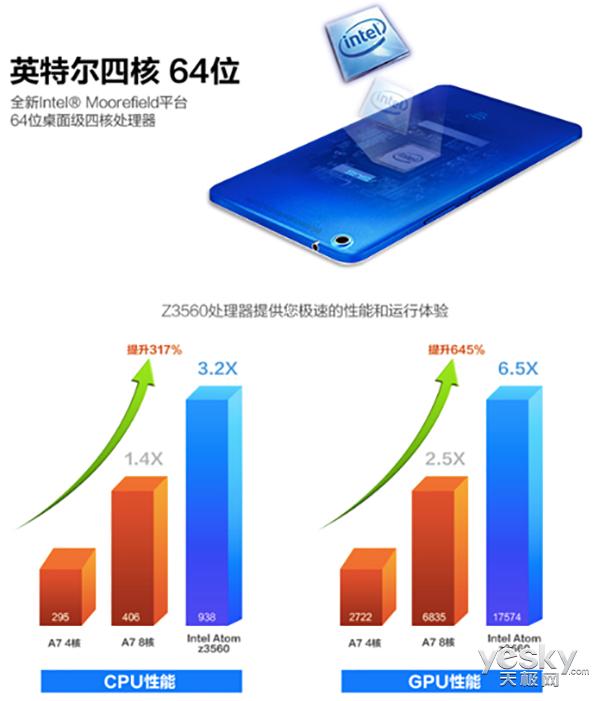 强劲四核处理器 华硕品牌日ME581C平板京东热卖
