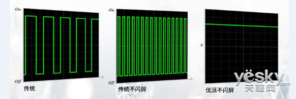 降低50%辐射伤害 优派新品VX2573-shw首测
