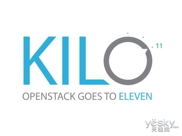 惠普增强OpenStack Kilo的企业级存储功能