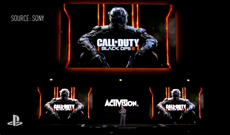 索尼2015 E3大会精华汇总