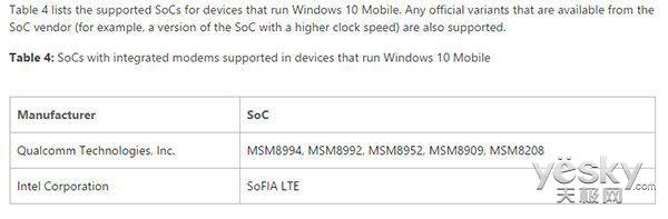 微软官方公布Win10 Mobile最低硬件配置要求