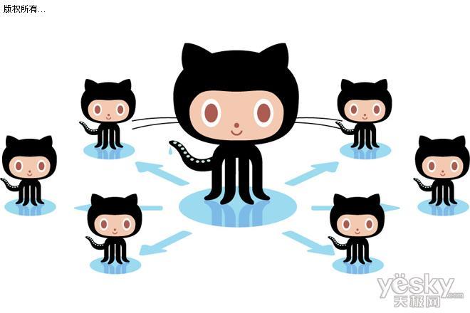 代码托管网站GitHub融资2.5亿美元 估值20亿