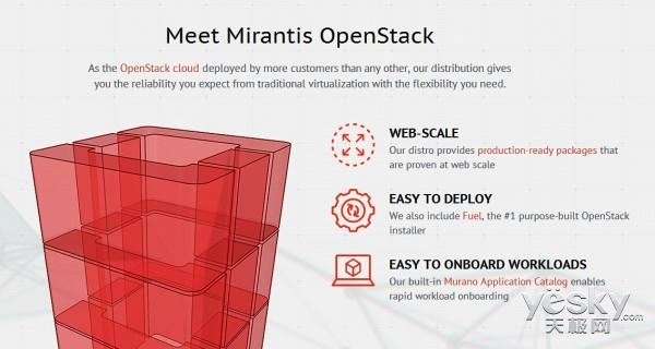 英特尔亿元领投OpenStack供应商Mirantis