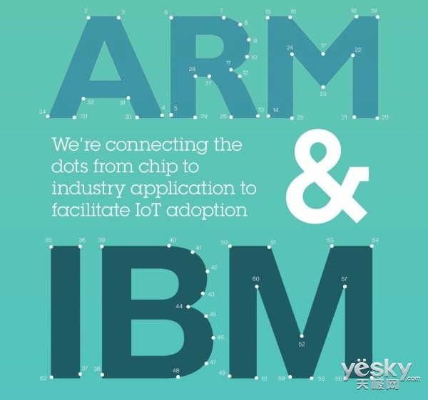 IBM宣布与ARM在物联网领域展开全面合作