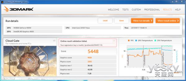 中庸却实用 GeForce 940M(GT940M)游戏性能测试