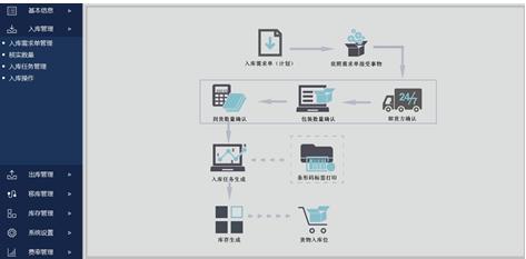智慧仓库管理系统截图1