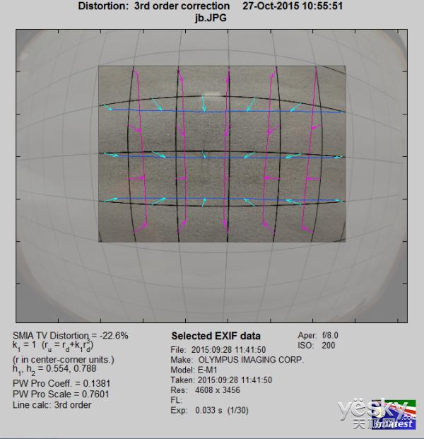 进击的鱼眼 奥林巴斯8mm无反镜头性能评测