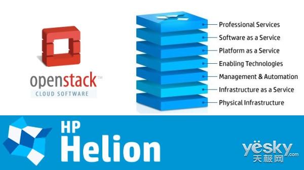 惠普宣布推出HP Helion OpenStack 2.0