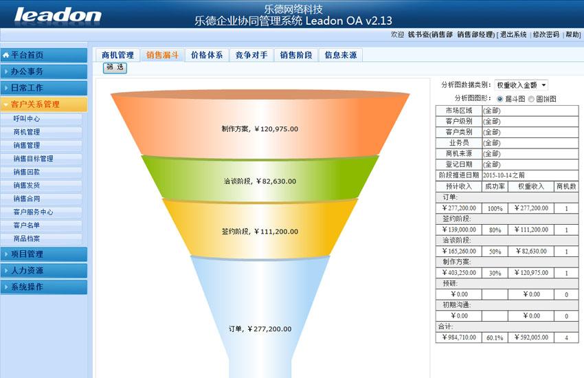 乐德企业协同管理OA系统截图4