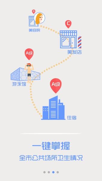 深圳卫生监督截图1