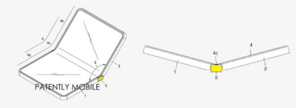 每日IT极热  三星折叠屏新专利曝光