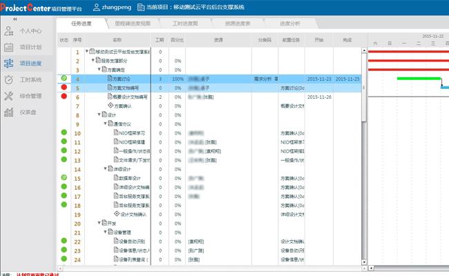 ProjectCenter项目管理软件截图4