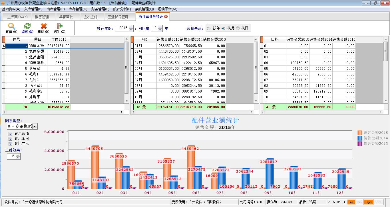 用心汽配汽修专业管理软件截图3