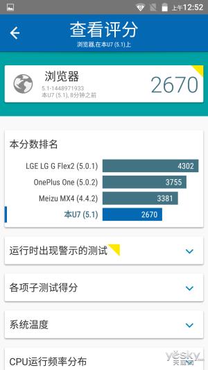 安全芯片 好用亦不跟风 有糖U7手机评测