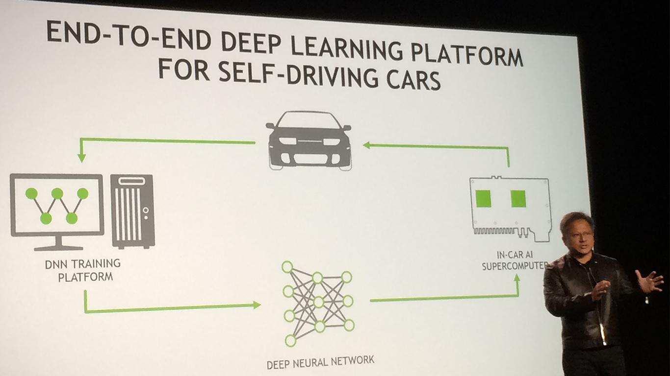自学习自动驾驶技术