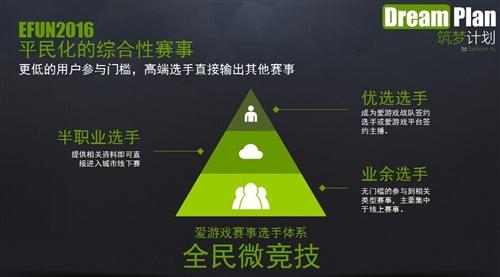 爱游戏EFUN总决赛1.23上海开战  巅峰决战亮点前瞻