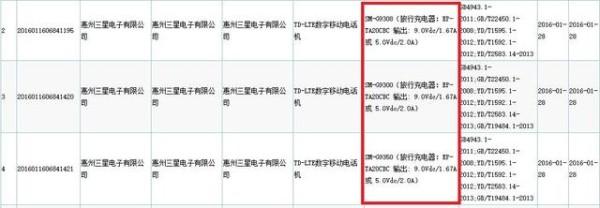 三星S7国行获3C认证 全网通+支持QC2.0快充