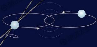 LIGO发现引力波 首证存在恒星级双黑洞系统