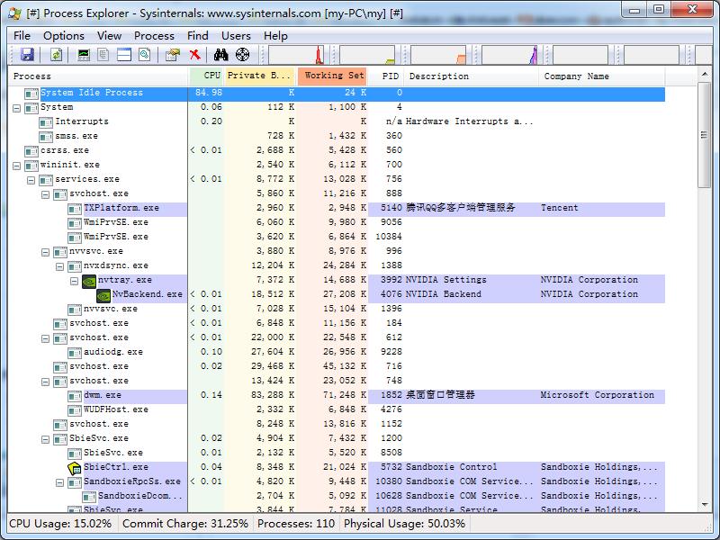 Process Explorer截图4
