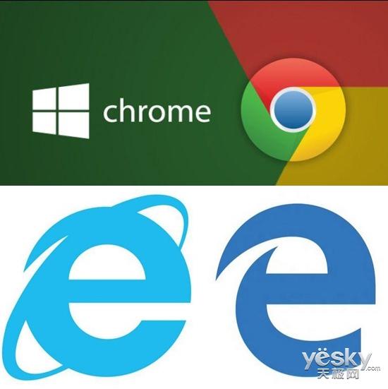 微软浏览器份额再流失 谷歌Chrome达39.1%