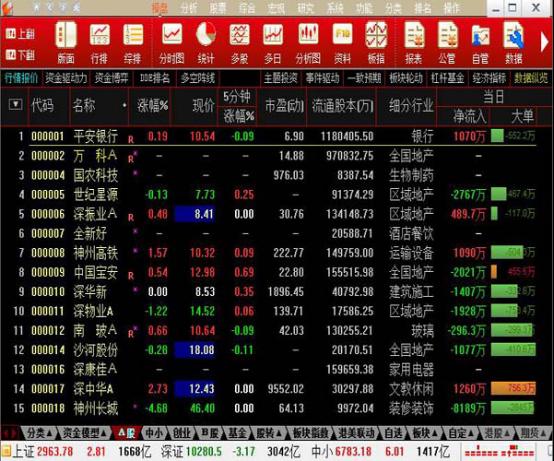 招财猫炒股软件截图3