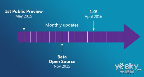 微软正式发布Visual Studio Code 1.0稳定版
