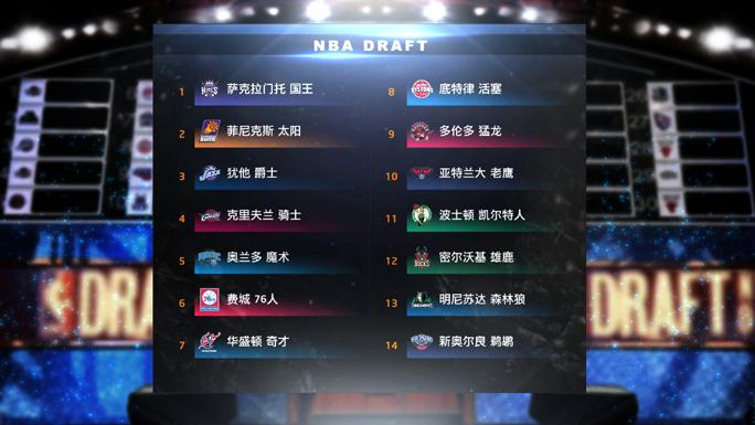 NBA2K online截图5
