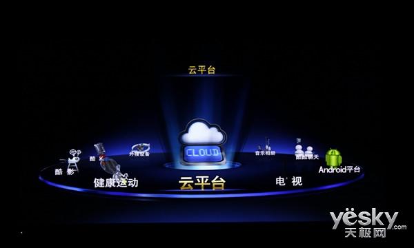 IT每日播 戴尔发布虚拟化OpenStack云平台