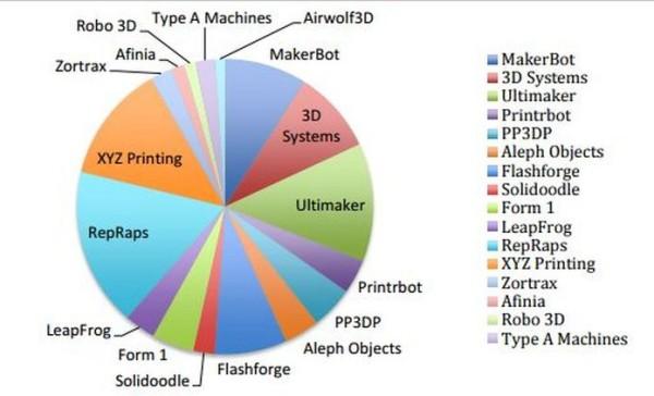 3D奇闻周周侃 迪拜成立国际3D打印中心