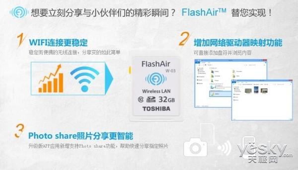 定义新存储 东芝FlashAir SDHC卡仅售169元