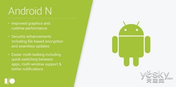 谷歌详解Android N功能 Model3订单达37.3万