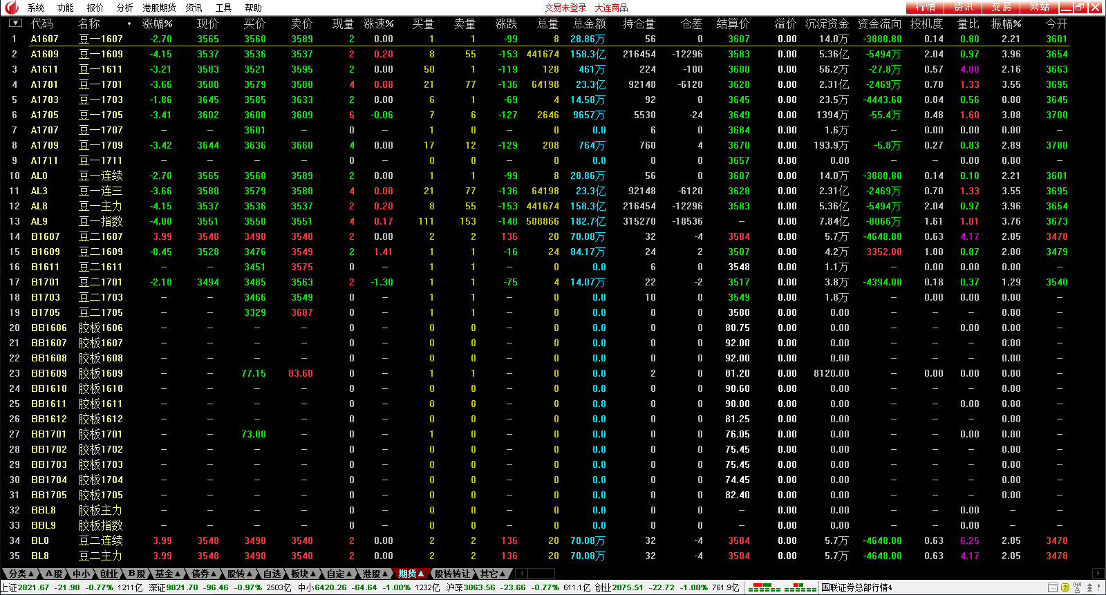 国联证券合一版截图4