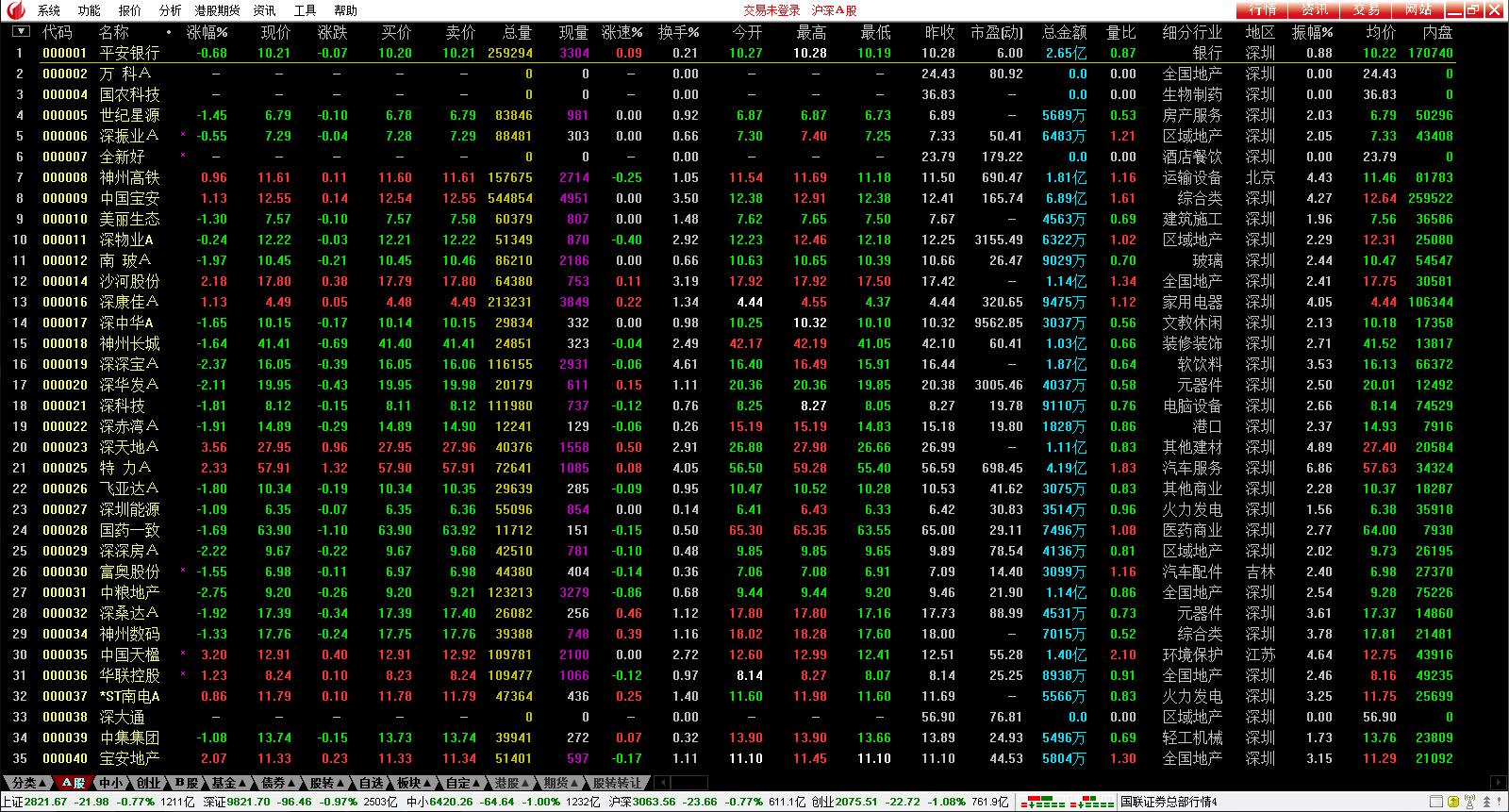 国联证券合一版截图1