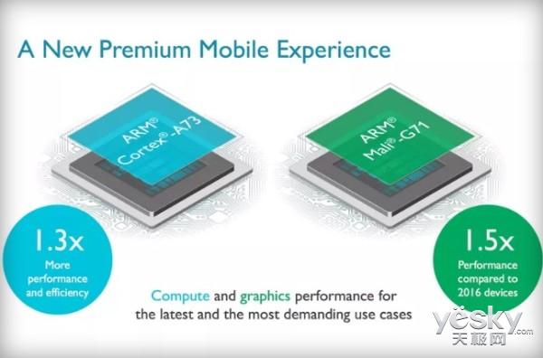 每日IT极热 iPhone7将标配2/32GB存储组合