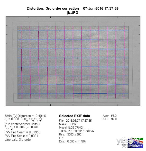 大光圈的魅力 索尼FE 50mm F1.8镜头评测