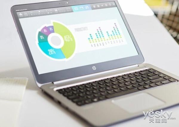 办公新星HP EliteBook 1040 G3官网福利多多
