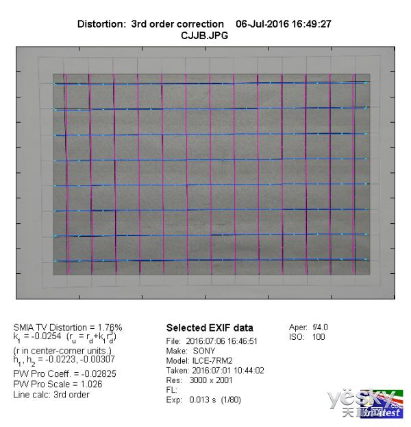 索尼24-70mm评测