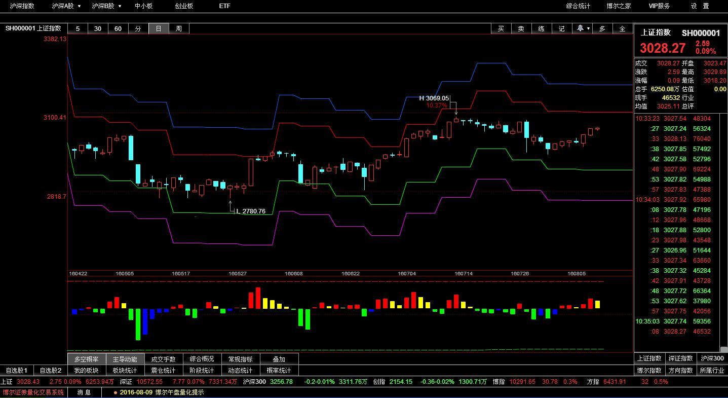 博尔证券量化交易系统截图1